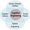 Einführung in das Cognitive Engineering
